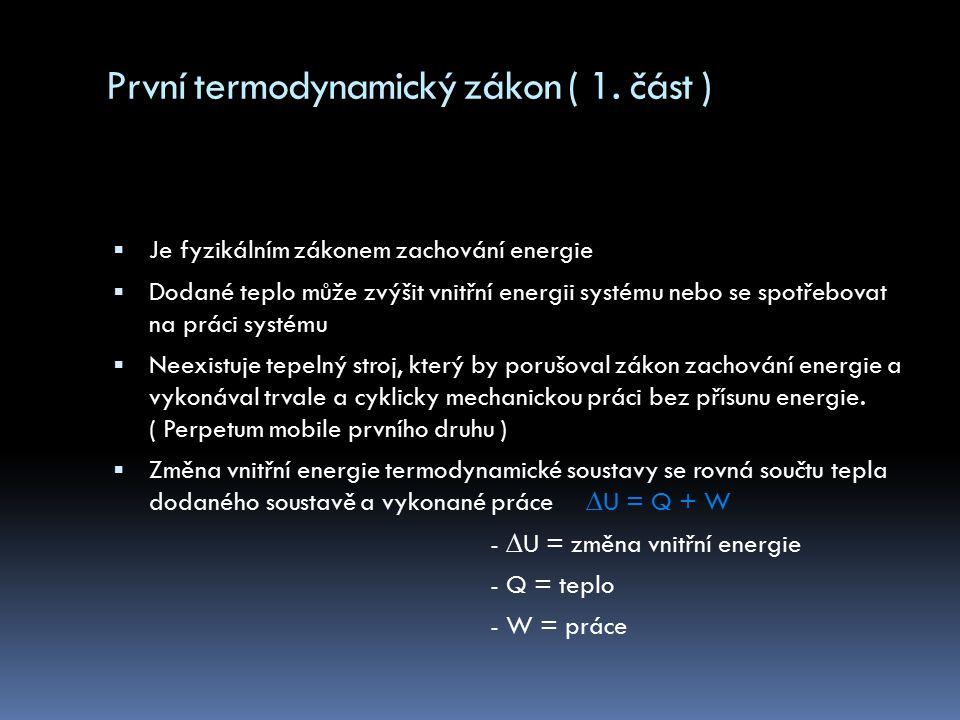 První termodynamický zákon ( 2.