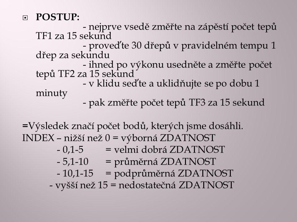  POSTUP: - nejprve vsedě změřte na zápěstí počet tepů TF1 za 15 sekund - proveďte 30 dřepů v pravidelném tempu 1 dřep za sekundu - ihned po výkonu us