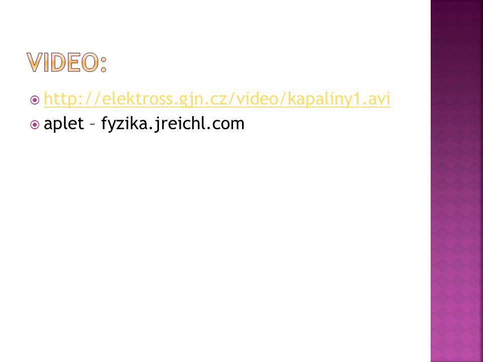  http://elektross.gjn.cz/video/kapaliny1.avi http://elektross.gjn.cz/video/kapaliny1.avi  aplet – fyzika.jreichl.com