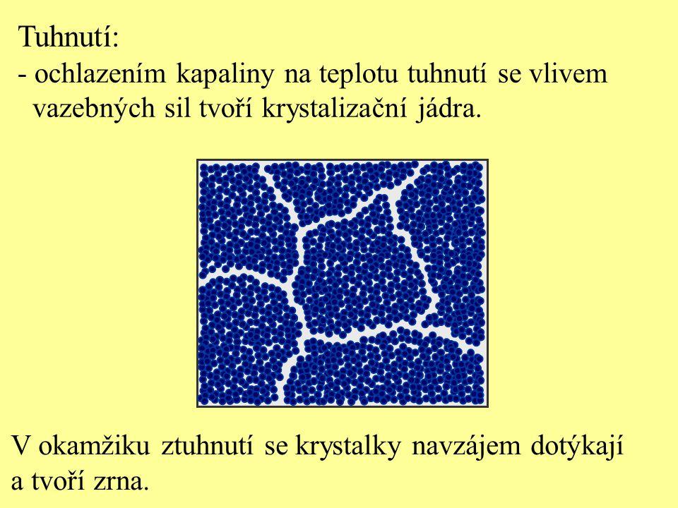 V okamžiku ztuhnutí se krystalky navzájem dotýkají a tvoří zrna. Tuhnutí: - ochlazením kapaliny na teplotu tuhnutí se vlivem vazebných sil tvoří kryst