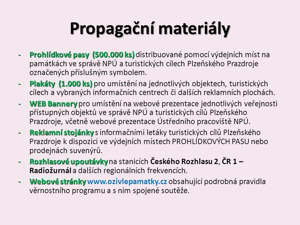 Propagační materiály -Prohlídkové pasy (500.000 ks) -Prohlídkové pasy (500.000 ks) distribuované pomocí výdejních míst na památkách ve správě NPÚ a turistických cílech Plzeňského Prazdroje označených příslušným symbolem.
