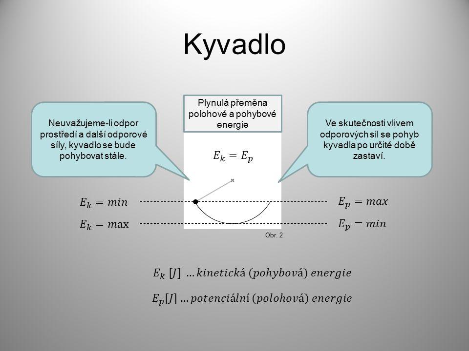 Obr. 2 Kyvadlo Plynulá přeměna polohové a pohybové energie Neuvažujeme-li odpor prostředí a další odporové síly, kyvadlo se bude pohybovat stále. Ve s