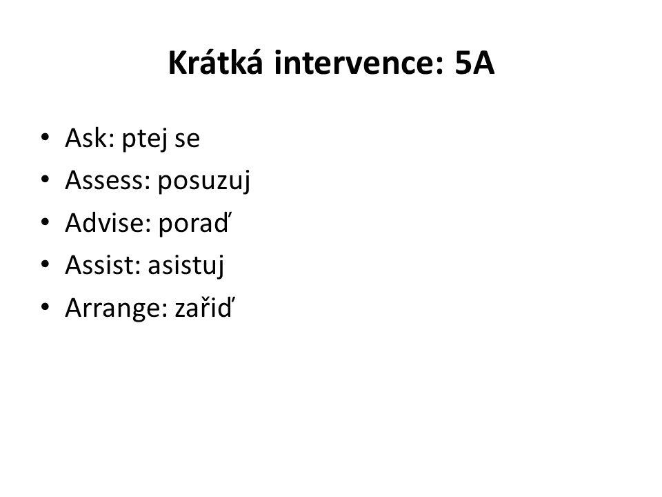 Krátká intervence: 5A Ask: ptej se Assess: posuzuj Advise: poraď Assist: asistuj Arrange: zařiď