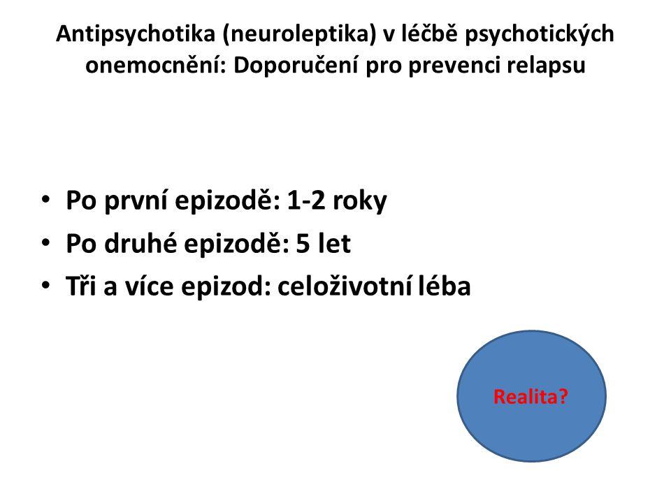 Antipsychotika (neuroleptika) v léčbě psychotických onemocnění: Doporučení pro prevenci relapsu Po první epizodě: 1-2 roky Po druhé epizodě: 5 let Tři