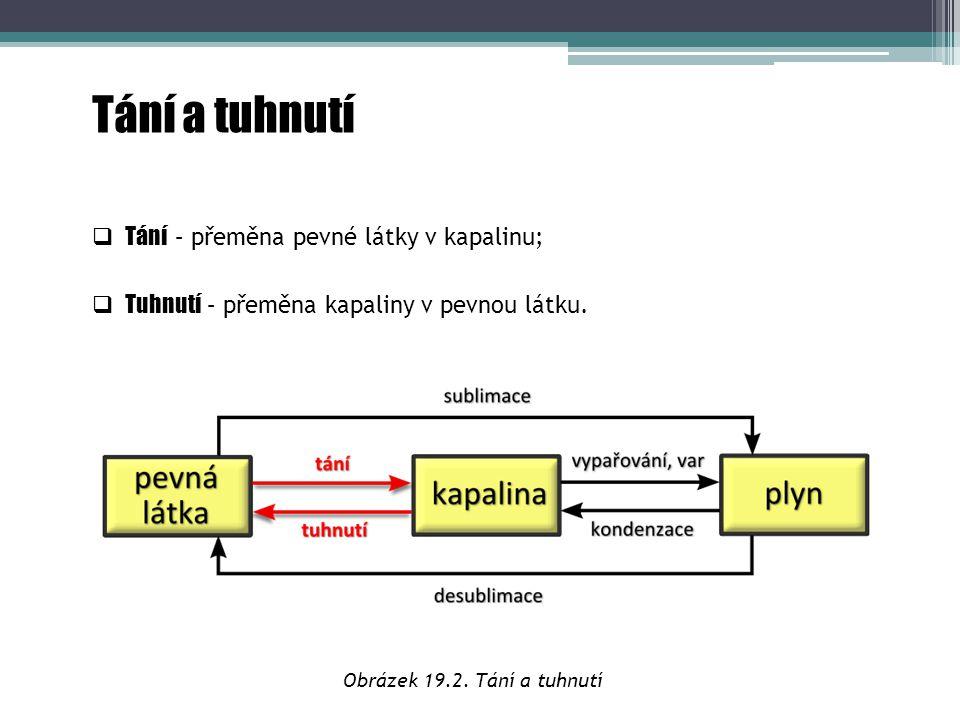 Tání a tuhnutí  Tuhnutí – přeměna kapaliny v pevnou látku.  Tání – přeměna pevné látky v kapalinu; Obrázek 19.2. Tání a tuhnutí