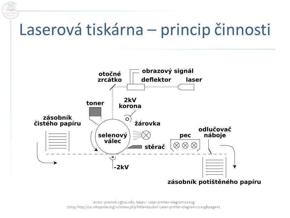 Laserová tiskárna – princip činnosti Autor: premek.v@cs.wiki, Název: Laser-printer-diagram-cs.svg Zdroj: http://cs.wikipedia.org/w/index.php?title=Sou