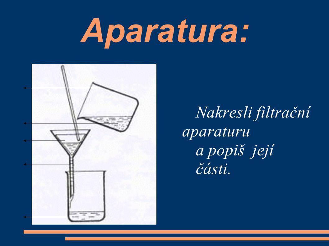 Aparatura: Nakresli filtrační aparaturu a popiš její části.