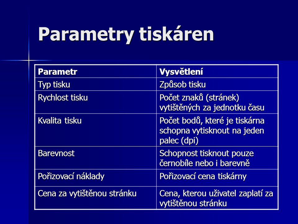 Parametry tiskáren ParametrVysvětlení Typ tisku Způsob tisku Rychlost tisku Počet znaků (stránek) vytištěných za jednotku času Kvalita tisku Počet bod