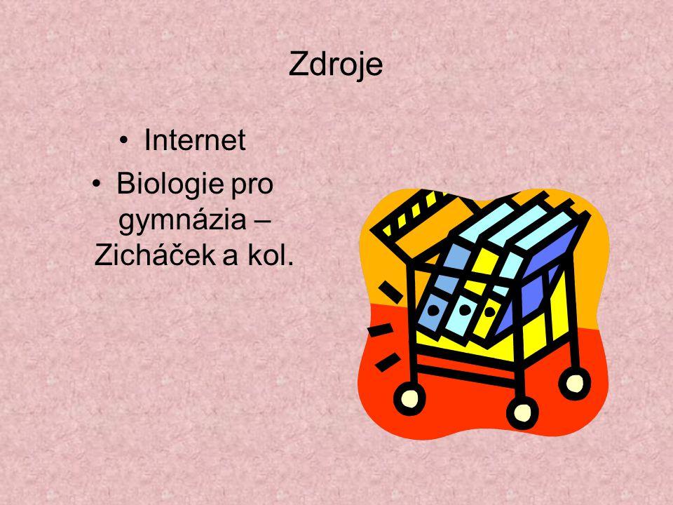 Zdroje Internet Biologie pro gymnázia – Zicháček a kol.
