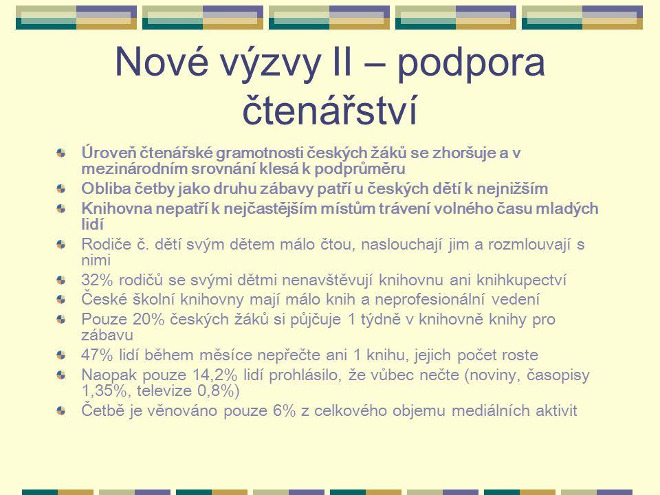 Nové výzvy II – podpora čtenářství Úroveň čtenářské gramotnosti českých žáků se zhoršuje a v mezinárodním srovnání klesá k podprůměru Obliba četby jako druhu zábavy patří u českých dětí k nejnižším Knihovna nepatří k nejčastějším místům trávení volného času mladých lidí Rodiče č.