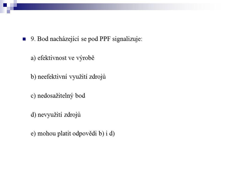 9. Bod nacházející se pod PPF signalizuje: 9. Bod nacházející se pod PPF signalizuje: a) efektivnost ve výrobě b) neefektivní využití zdrojů c) nedosa