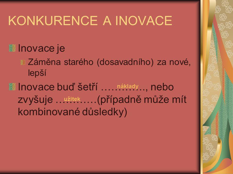 KONKURENCE A INOVACE Inovace je Záměna starého (dosavadního) za nové, lepší Inovace buď šetří …………., nebo zvyšuje …………(případně může mít kombinované d