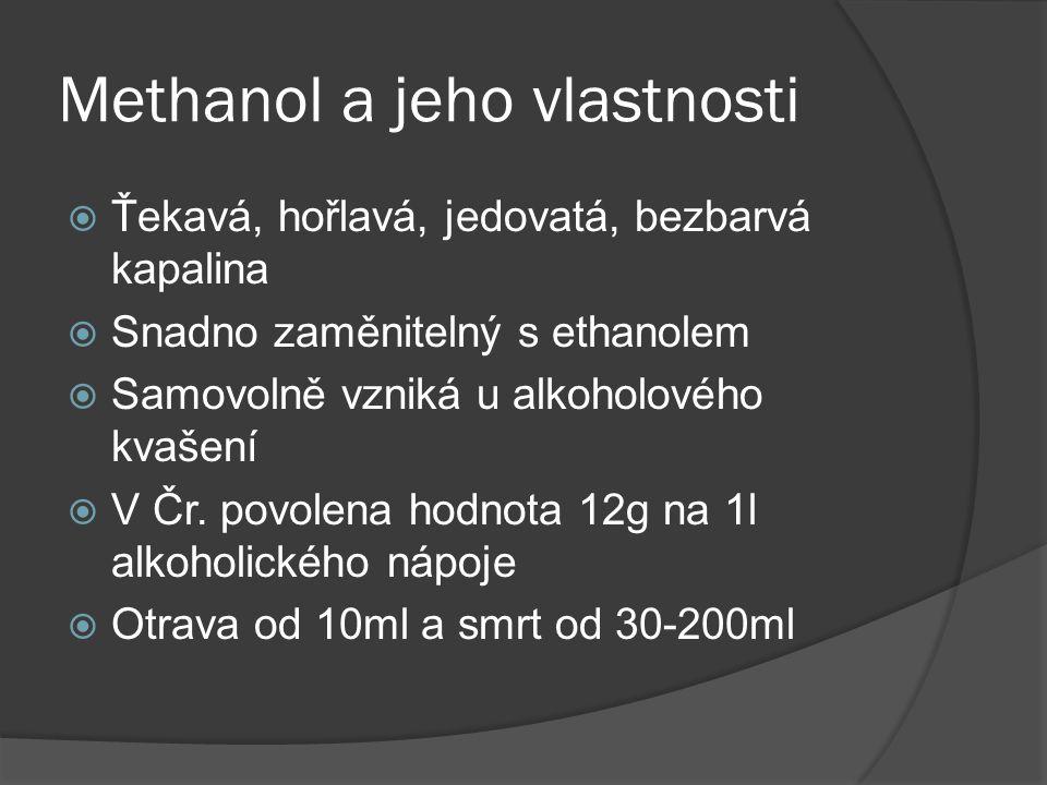Methanol a jeho vlastnosti  Ťekavá, hořlavá, jedovatá, bezbarvá kapalina  Snadno zaměnitelný s ethanolem  Samovolně vzniká u alkoholového kvašení  V Čr.