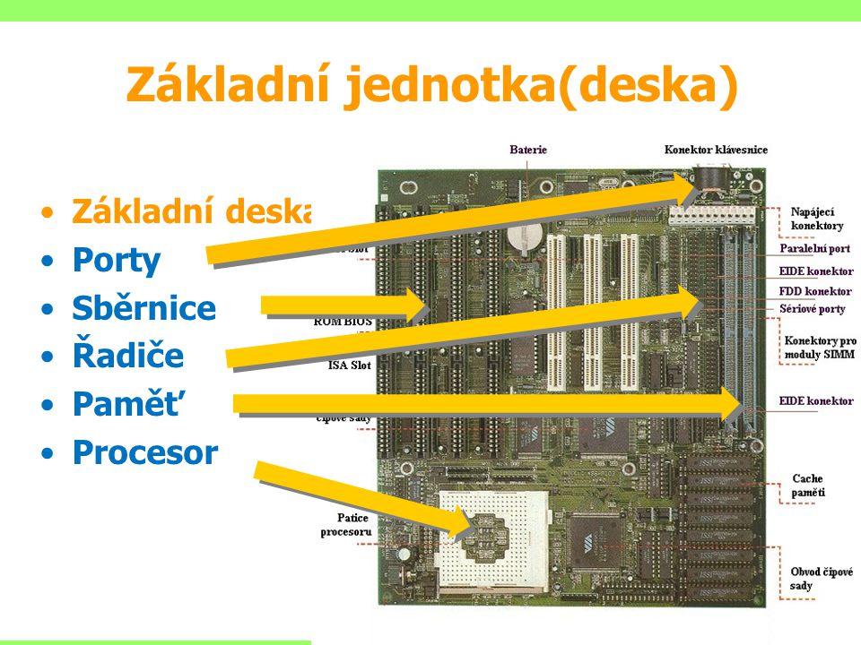 Základní deska - motherboard Porty Sběrnice Řadiče Paměť Procesor Základní jednotka(deska)