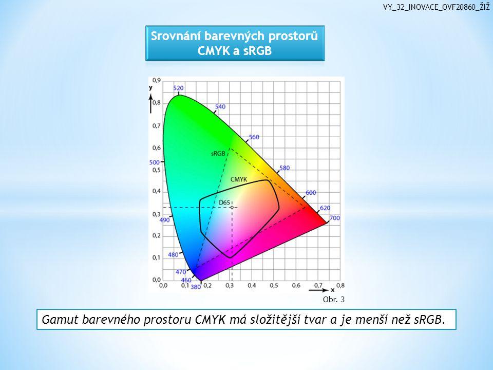 VY_32_INOVACE_OVF20860_ŽIŽ Gamut barevného prostoru CMYK má složitější tvar a je menší než sRGB.