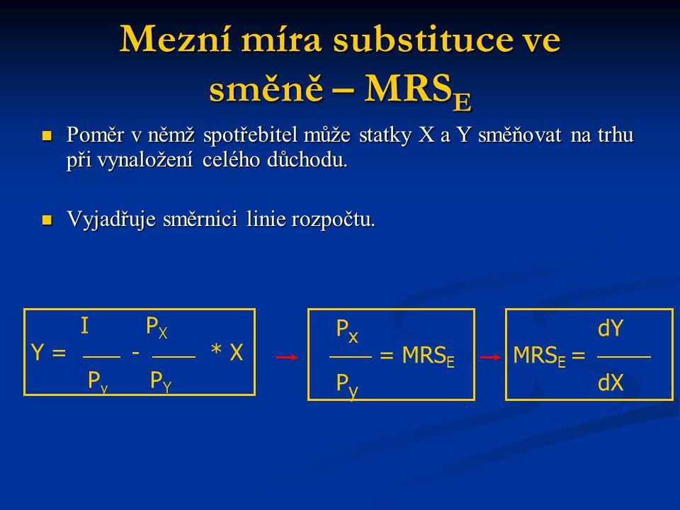 Mezní míra substituce ve směně – MRS E Poměr v němž spotřebitel může statky X a Y směňovat na trhu při vynaložení celého důchodu. Poměr v němž spotřeb