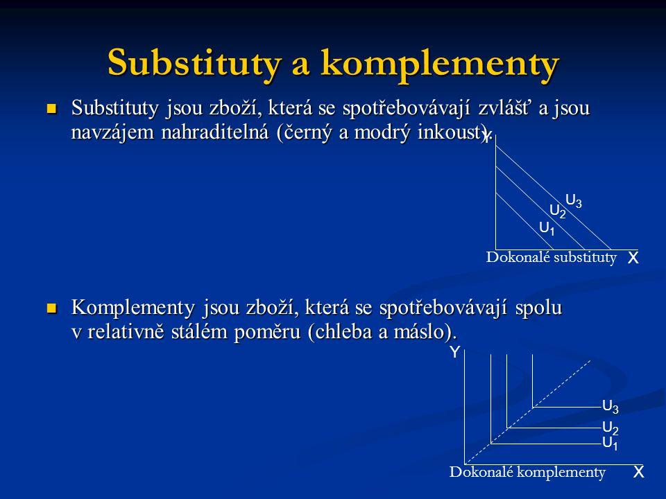 Substituty a komplementy Substituty jsou zboží, která se spotřebovávají zvlášť a jsou navzájem nahraditelná (černý a modrý inkoust). Substituty jsou z