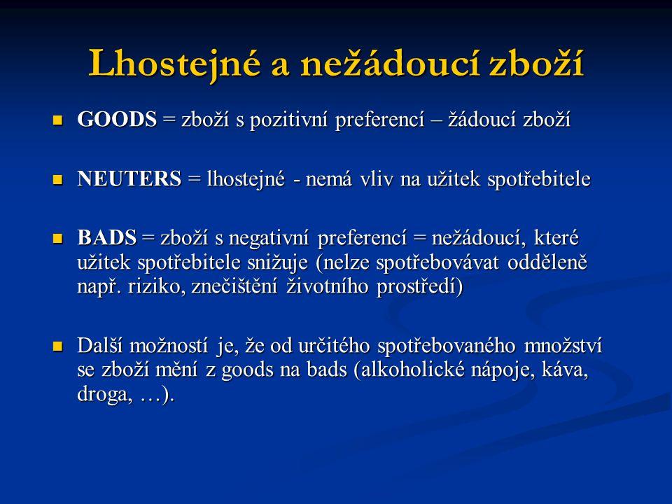Lhostejné a nežádoucí zboží GOODS = zboží s pozitivní preferencí – žádoucí zboží GOODS = zboží s pozitivní preferencí – žádoucí zboží NEUTERS = lhoste