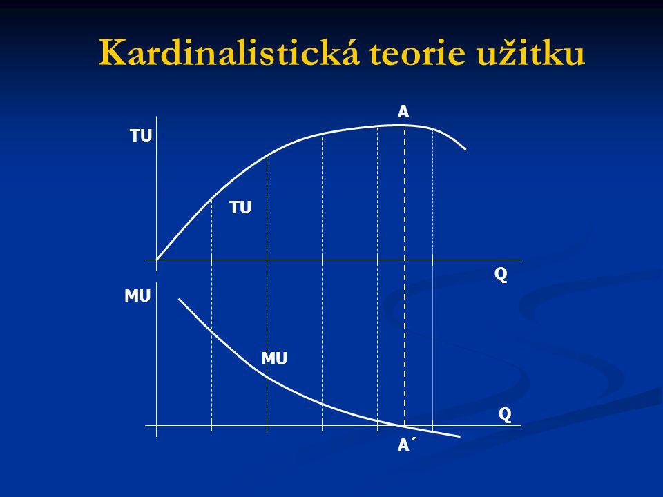 Indiferenční analýza Ordinalistická teorie (nyní používanější) - předpokládá, že užitečnost není přímo měřitelná.