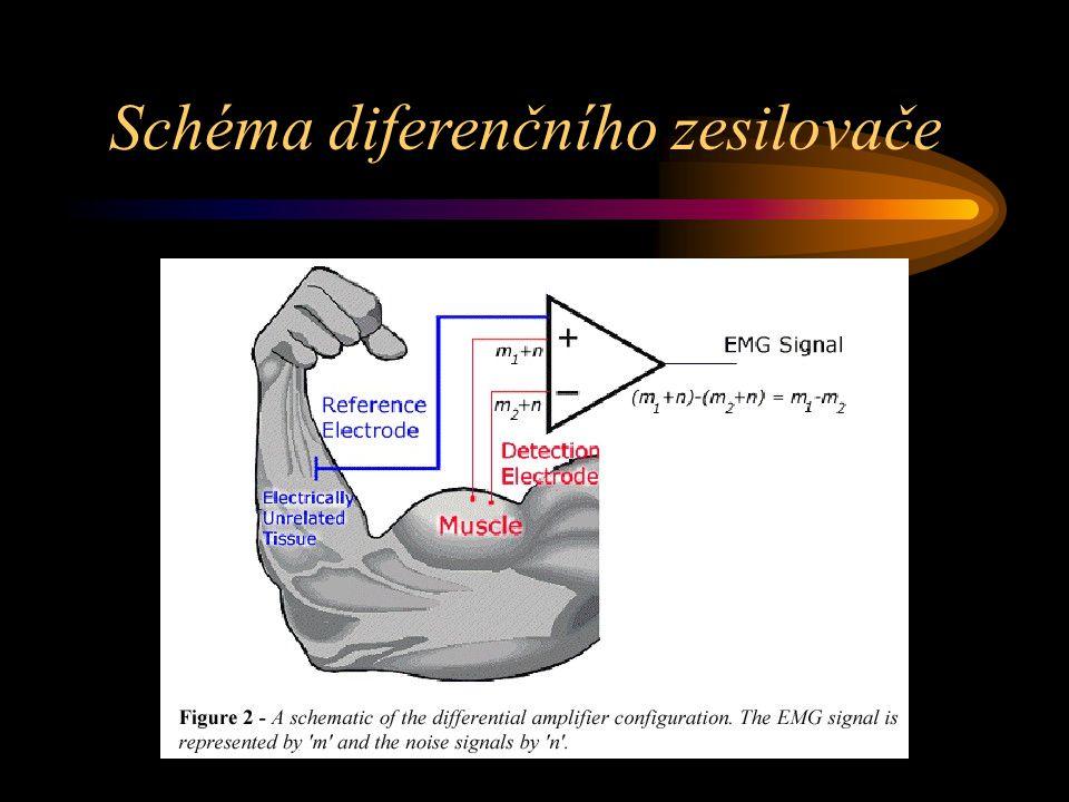 Schéma diferenčního zesilovače