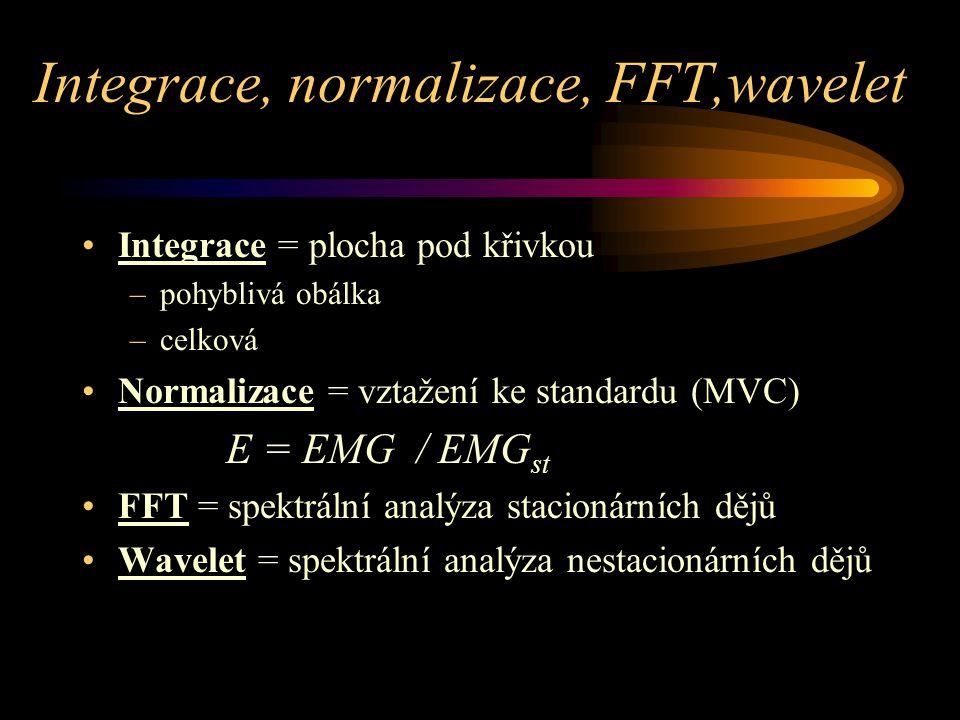 Integrace, normalizace, FFT,wavelet Integrace = plocha pod křivkou –pohyblivá obálka –celková Normalizace = vztažení ke standardu (MVC) E = EMG / EMG