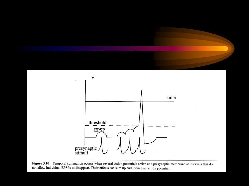 Závěr Jako vždy: výborná metoda, ale………… –pro vědecké účely: vždy sestavit hypotézu, teprve potom vymýšlet co a jak měřit !!!!!.