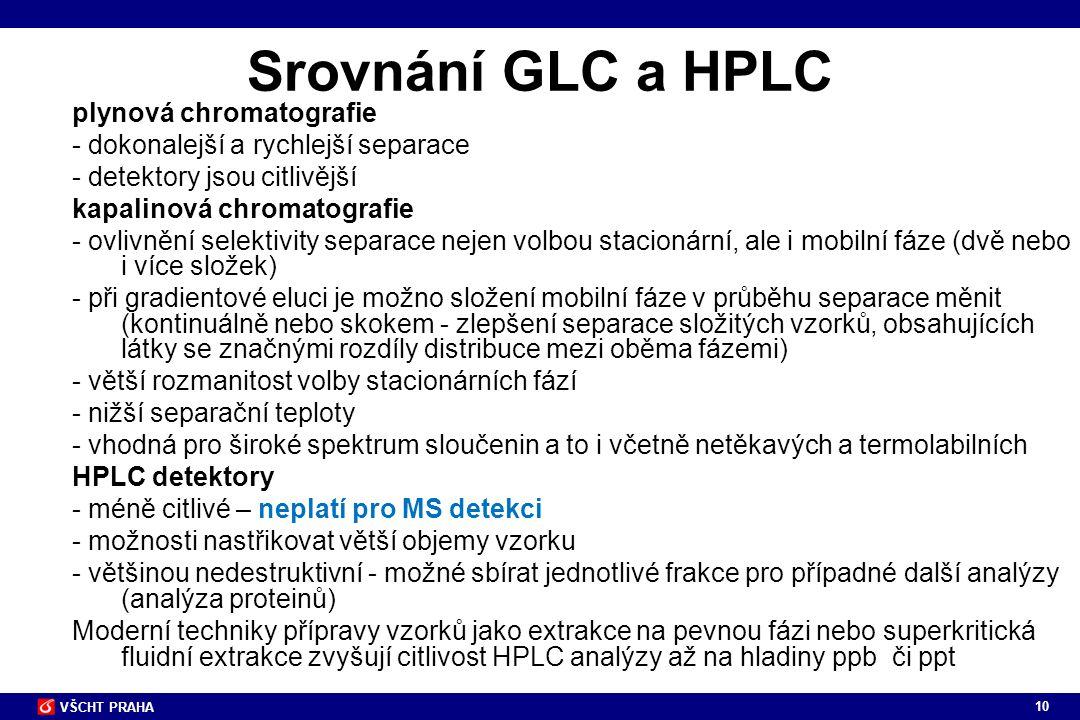 10 VŠCHT PRAHA Srovnání GLC a HPLC plynová chromatografie - dokonalejší a rychlejší separace - detektory jsou citlivější kapalinová chromatografie - o