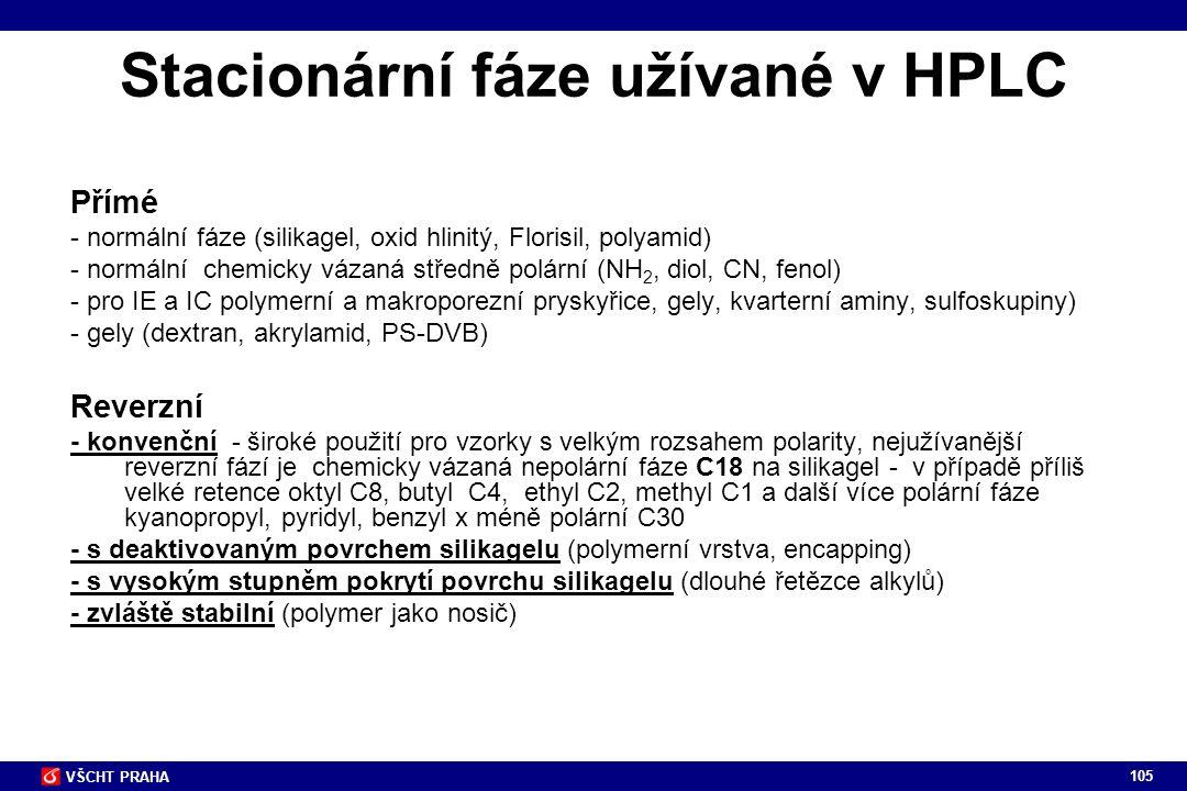 105 VŠCHT PRAHA Stacionární fáze užívané v HPLC Přímé - normální fáze (silikagel, oxid hlinitý, Florisil, polyamid) - normální chemicky vázaná středně