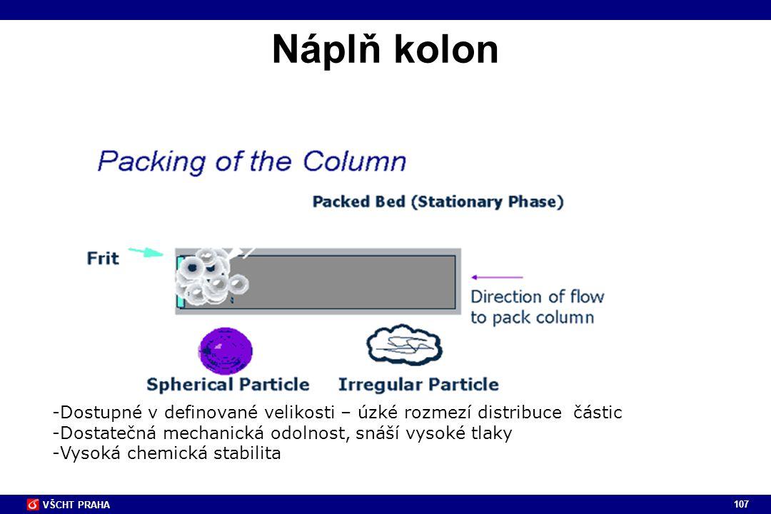 107 VŠCHT PRAHA Náplň kolon -Dostupné v definované velikosti – úzké rozmezí distribuce částic -Dostatečná mechanická odolnost, snáší vysoké tlaky -Vys