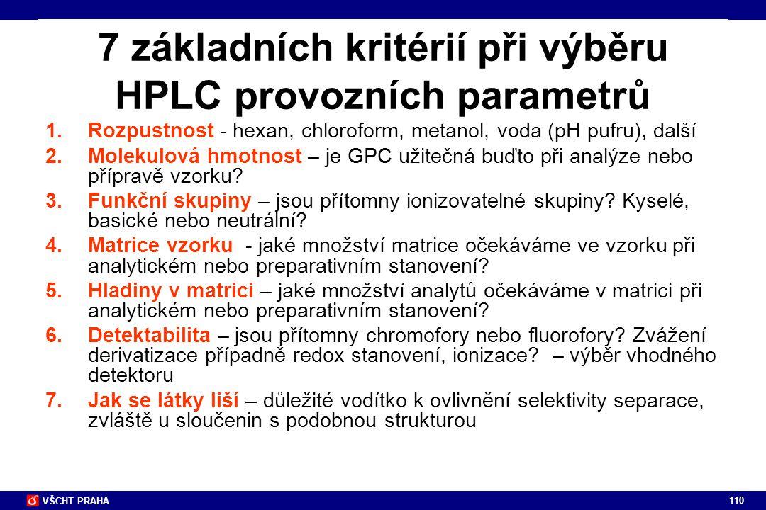 110 VŠCHT PRAHA 7 základních kritérií při výběru HPLC provozních parametrů  Rozpustnost - hexan, chloroform, metanol, voda (pH pufru), další  Mole