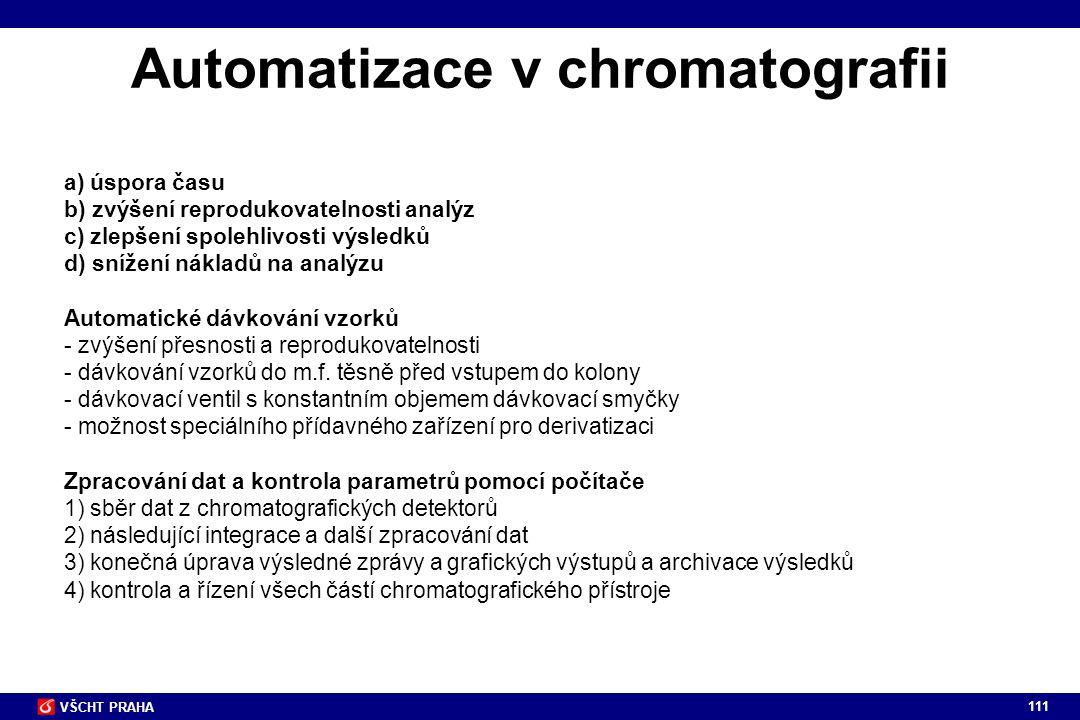 111 VŠCHT PRAHA Automatizace v chromatografii a) úspora času b) zvýšení reprodukovatelnosti analýz c) zlepšení spolehlivosti výsledků d) snížení nákla