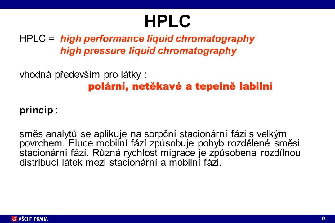 12 VŠCHT PRAHA HPLC HPLC = high performance liquid chromatography high pressure liquid chromatography vhodná především pro látky : polární, netěkavé a