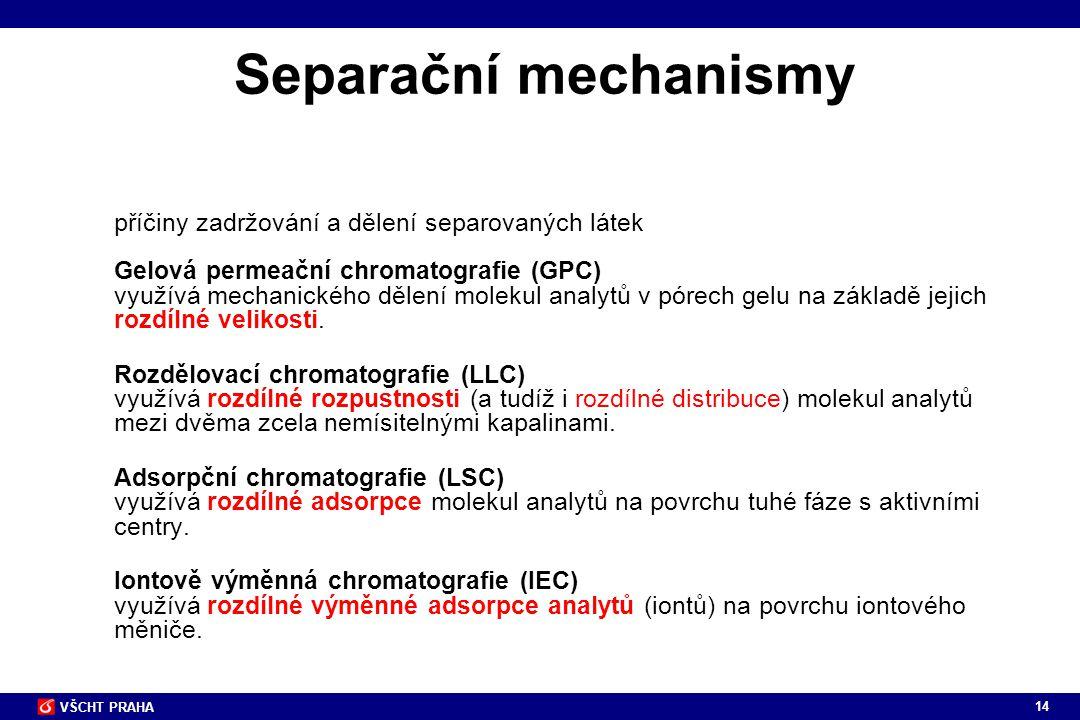 14 VŠCHT PRAHA Separační mechanismy příčiny zadržování a dělení separovaných látek Gelová permeační chromatografie (GPC) využívá mechanického dělení m
