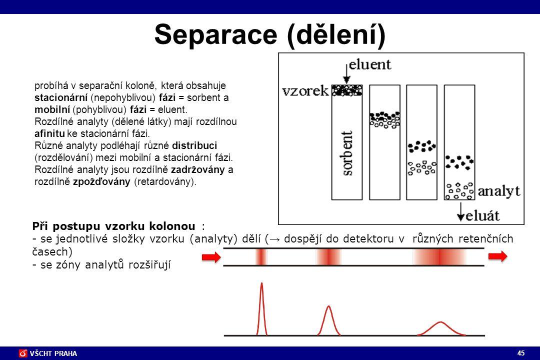 45 VŠCHT PRAHA Separace (dělení) probíhá v separační koloně, která obsahuje stacionární (nepohyblivou) fázi = sorbent a mobilní (pohyblivou) fázi = el