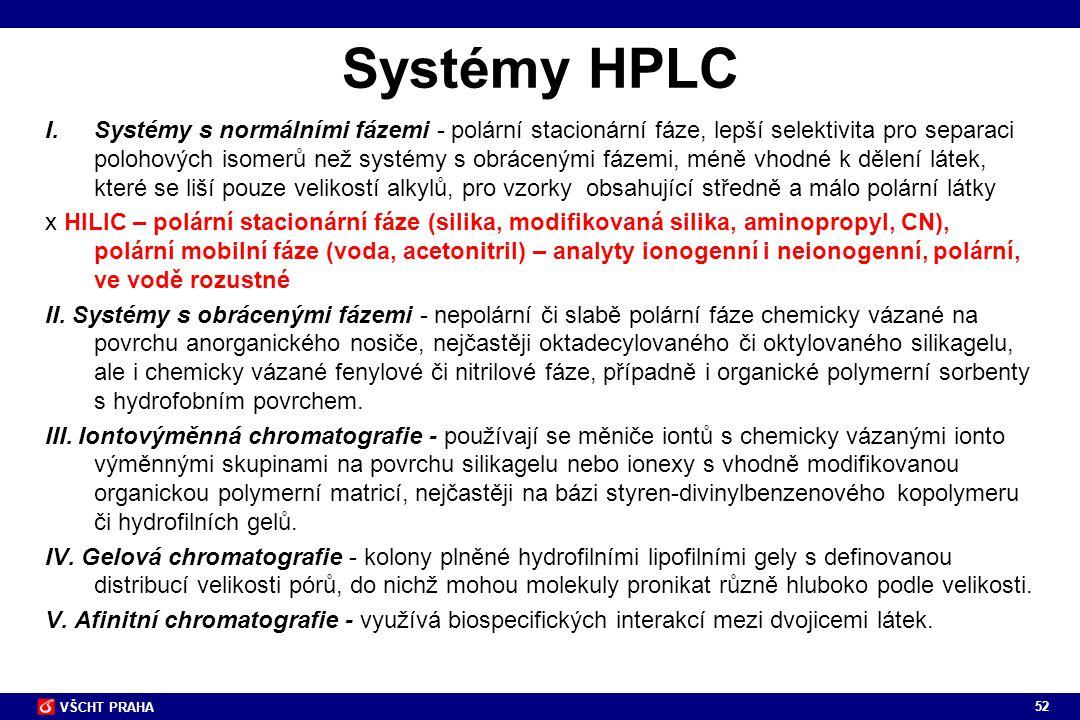 52 VŠCHT PRAHA Systémy HPLC I.Systémy s normálními fázemi - polární stacionární fáze, lepší selektivita pro separaci polohových isomerů než systémy s