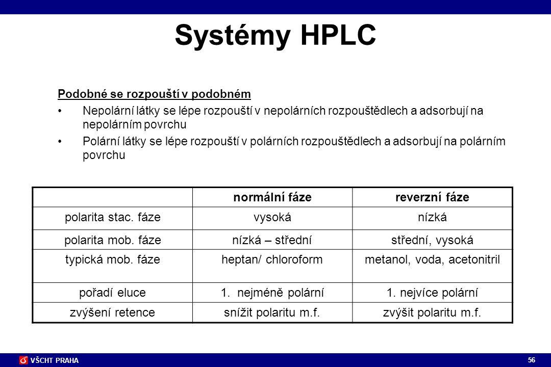 56 VŠCHT PRAHA Systémy HPLC normální fázereverzní fáze polarita stac. fázevysokánízká polarita mob. fázenízká – střednístřední, vysoká typická mob. fá