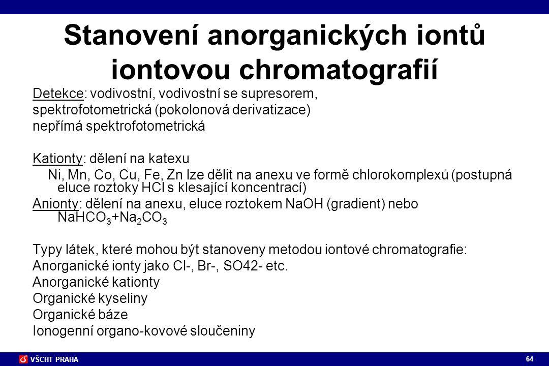 64 VŠCHT PRAHA Stanovení anorganických iontů iontovou chromatografií Detekce: vodivostní, vodivostní se supresorem, spektrofotometrická (pokolonová de