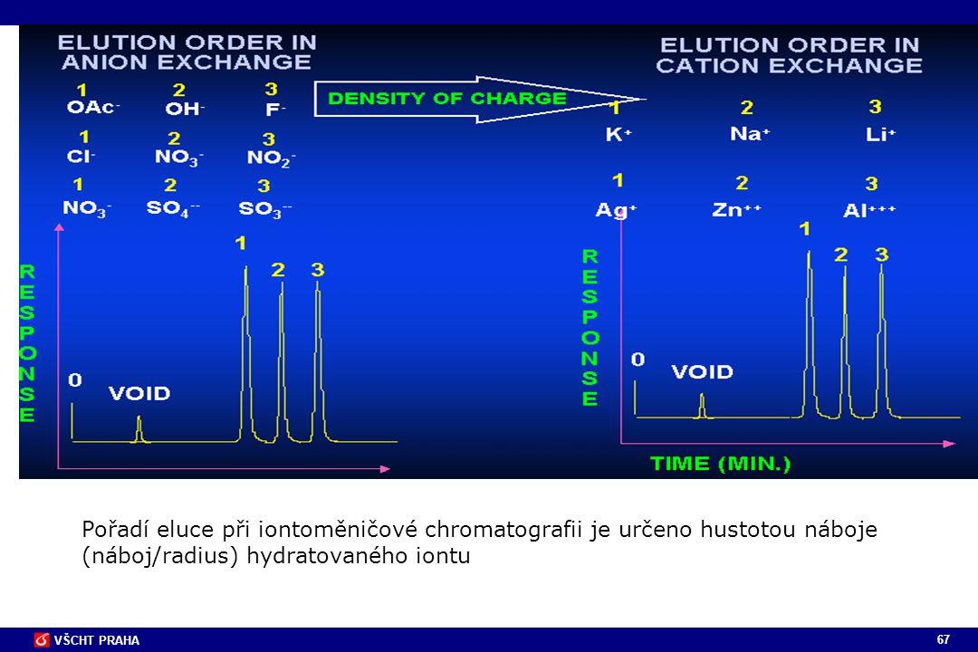 67 VŠCHT PRAHA Pořadí eluce při iontoměničové chromatografii je určeno hustotou náboje (náboj/radius) hydratovaného iontu