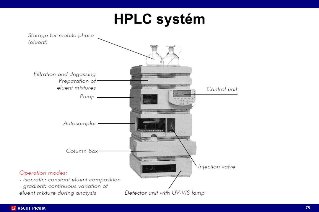 75 VŠCHT PRAHA HPLC systém