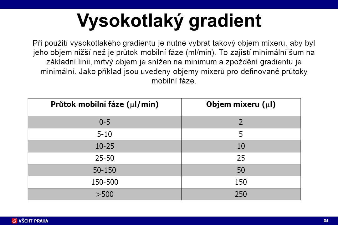 84 VŠCHT PRAHA Při použití vysokotlakého gradientu je nutné vybrat takový objem mixeru, aby byl jeho objem nižší než je průtok mobilní fáze (ml/min).