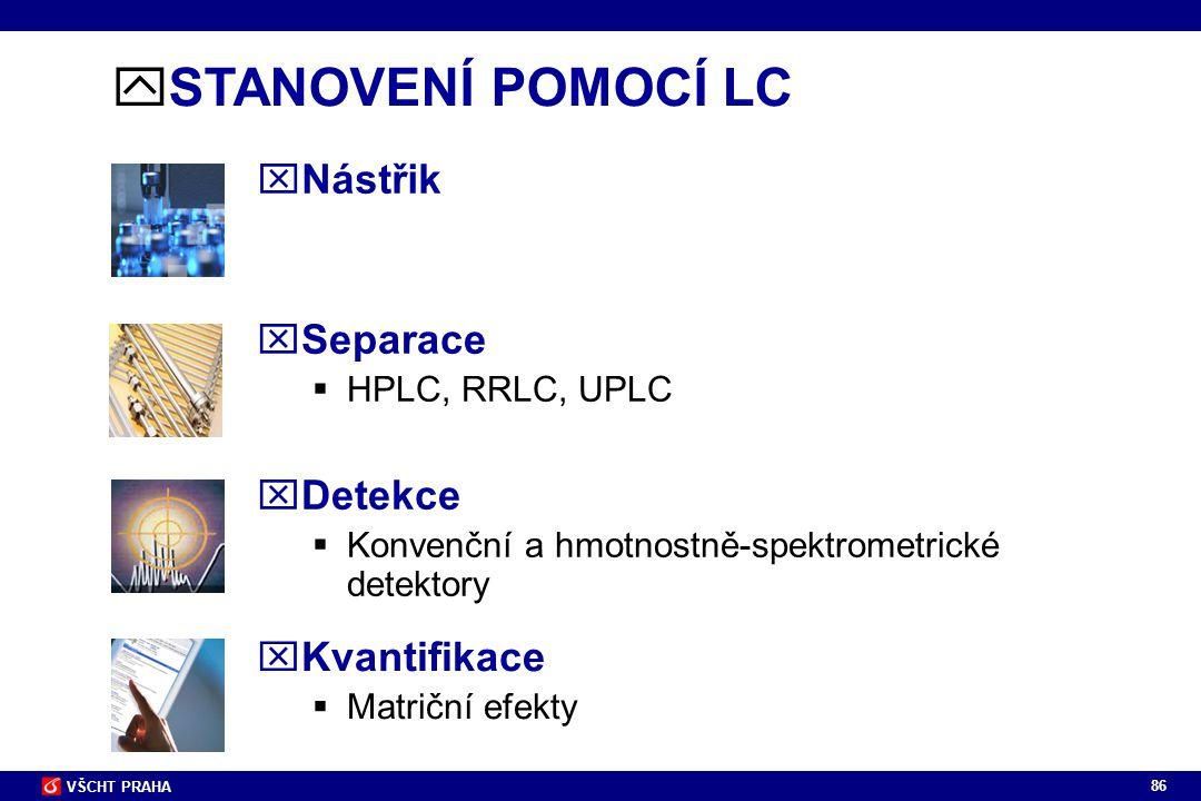 86 VŠCHT PRAHA  STANOVENÍ POMOCÍ LC  Nástřik  Separace  HPLC, RRLC, UPLC  Detekce  Konvenční a hmotnostně-spektrometrické detektory  Kvantifika