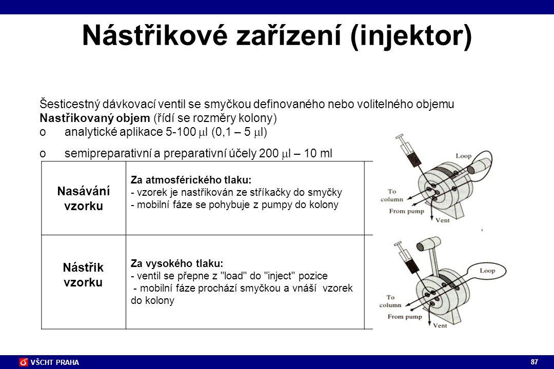 87 VŠCHT PRAHA Nástřikové zařízení (injektor) Šesticestný dávkovací ventil se smyčkou definovaného nebo volitelného objemu Nastřikovaný objem (řídí se
