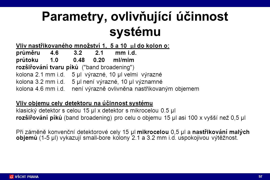 97 VŠCHT PRAHA Parametry, ovlivňující účinnost systému Vliv nastřikovaného množství 1, 5 a 10  l do kolon o: průměru 4.6 3.2 2.1 mm i.d. průtoku 1.0