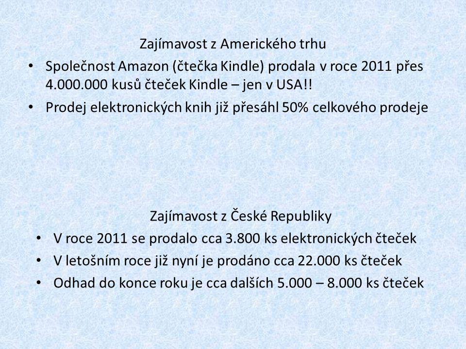Zajímavost z Amerického trhu Společnost Amazon (čtečka Kindle) prodala v roce 2011 přes 4.000.000 kusů čteček Kindle – jen v USA!! Prodej elektronický