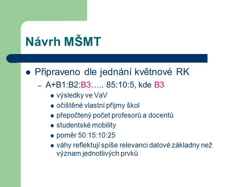 Návrh MŠMT Připraveno dle jednání květnové RK – A+B1:B2:B3…..