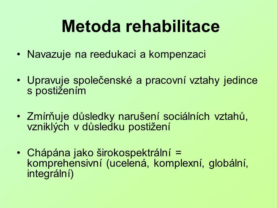 Komprehensivní rehabilitace zahrnuje tyto druhy rehabilitací: – Léčebná (medikamentózní, operativní, léčba rehabilitační, fyzioterapie, léčebná tělesná výchova, ergoterapie/léčba prací); –Výchovně-vzdělávací (všeobecná a odborná, příprava na povolání, výchovné poradenství); –Pracovní (kvalifikace a rekvalifikace osob se změněnou pracovní schopností); –Sociální (zajištění zaměstnání, bydlení, dopravy, zájmové a kulturní činnosti, důchodu); –Psychologická (psychologie klinická, pedagogická, sociální, pracovní); Psychorehabilitace = psychické ovlivňování postiženého při vyrovnávání se s postižením, rozvoj motivace.