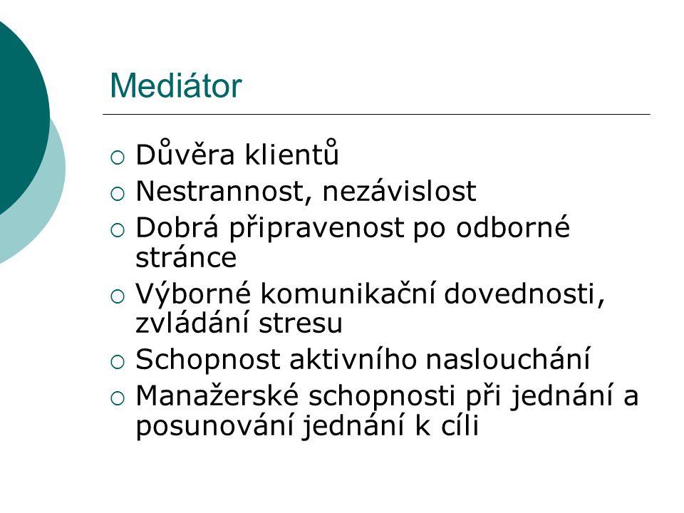 Mediátor  Důvěra klientů  Nestrannost, nezávislost  Dobrá připravenost po odborné stránce  Výborné komunikační dovednosti, zvládání stresu  Schop