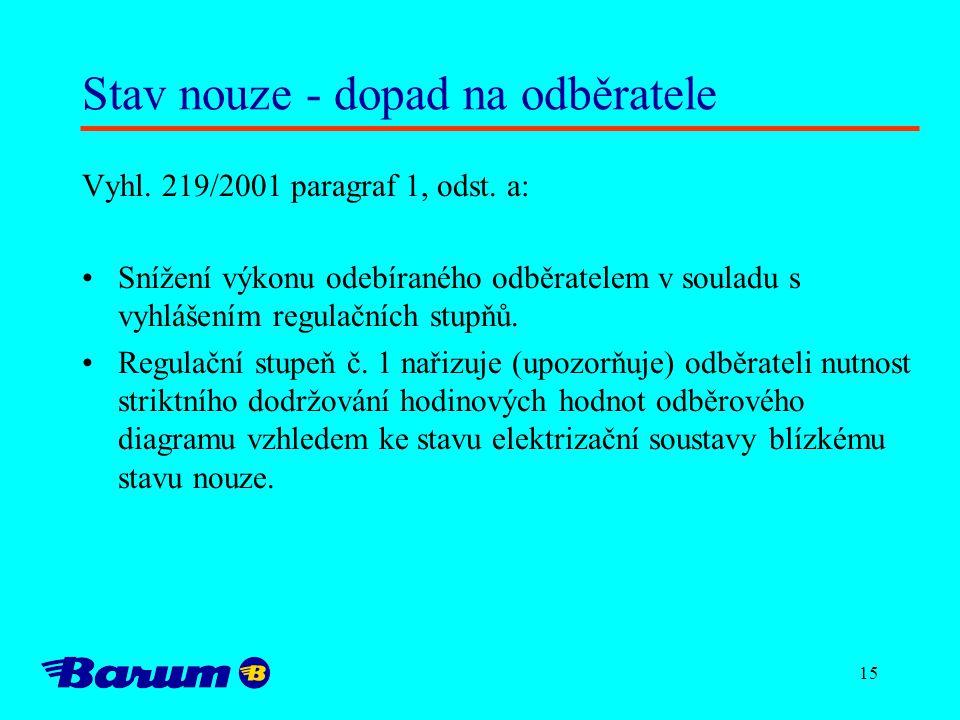 15 Stav nouze - dopad na odběratele Vyhl. 219/2001 paragraf 1, odst. a: Snížení výkonu odebíraného odběratelem v souladu s vyhlášením regulačních stup