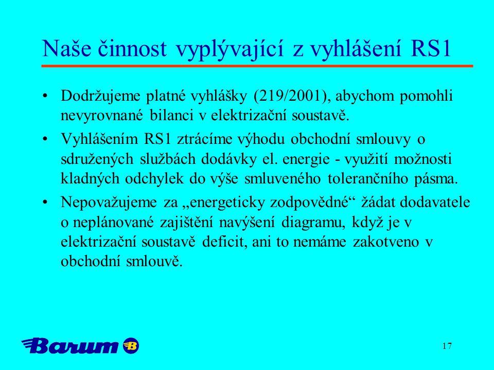 17 Naše činnost vyplývající z vyhlášení RS1 Dodržujeme platné vyhlášky (219/2001), abychom pomohli nevyrovnané bilanci v elektrizační soustavě. Vyhláš