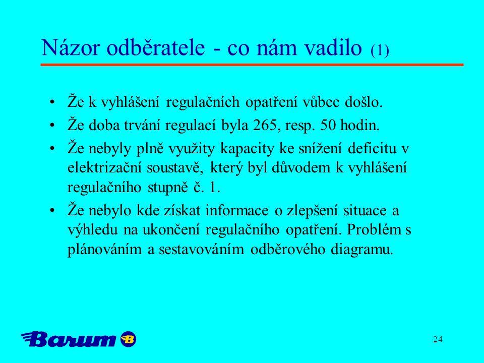 24 Názor odběratele - co nám vadilo (1) Že k vyhlášení regulačních opatření vůbec došlo.